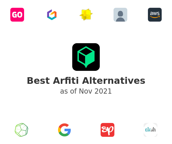 Best Arfiti Alternatives