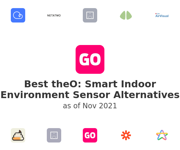 Best theO: Smart Indoor Environment Sensor Alternatives