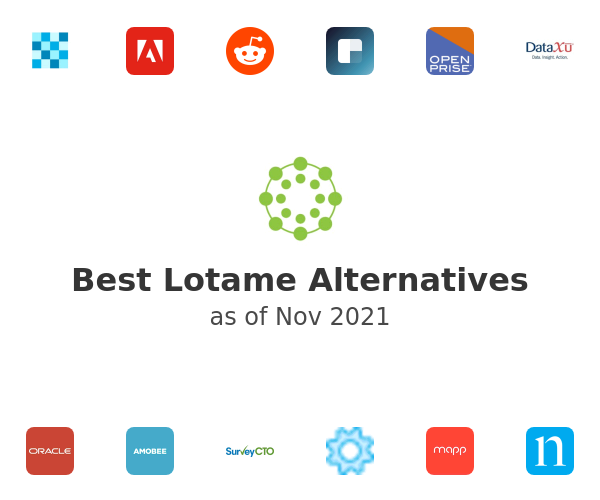 Best Lotame Alternatives