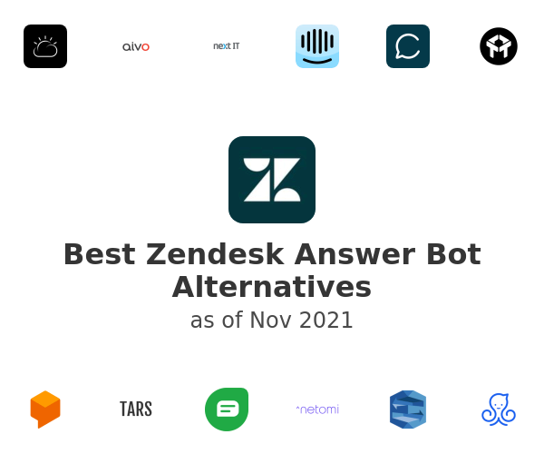 Best Zendesk Answer Bot Alternatives