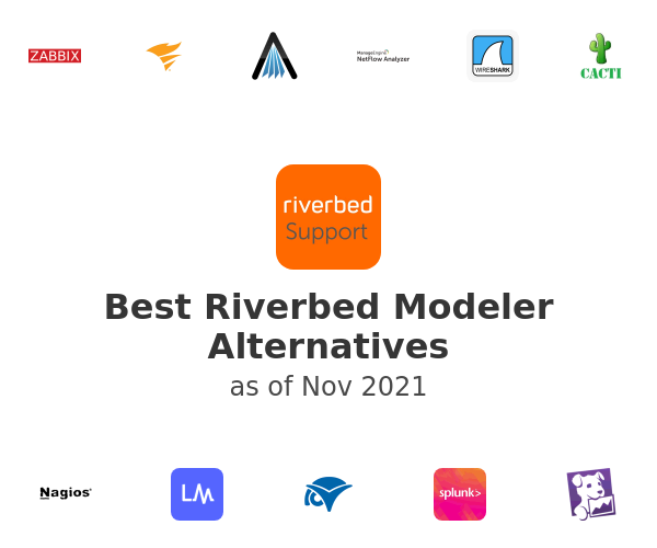 Best Riverbed Modeler Alternatives
