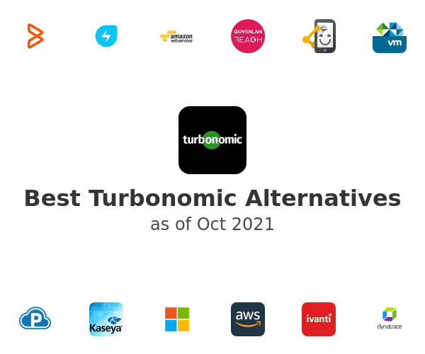 Best Turbonomic Alternatives