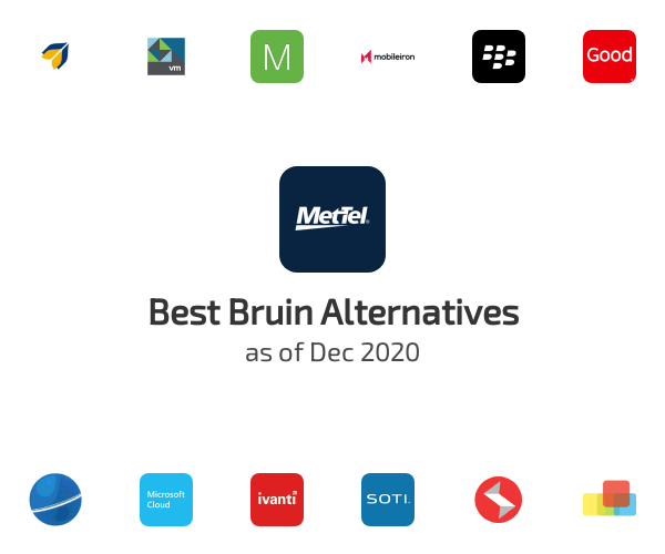 Best Bruin Alternatives