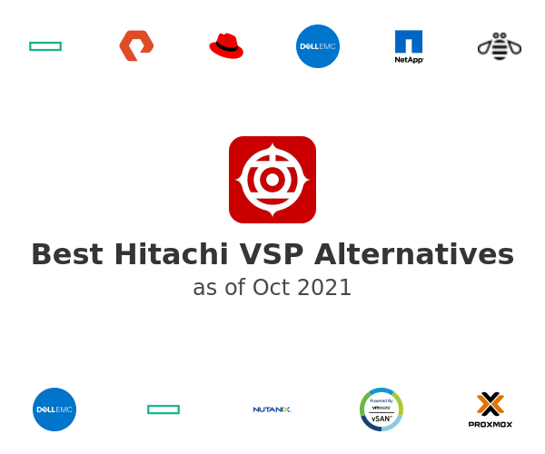 Best Hitachi VSP Alternatives