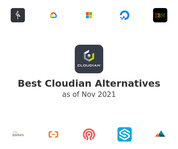 Best Cloudian Alternatives