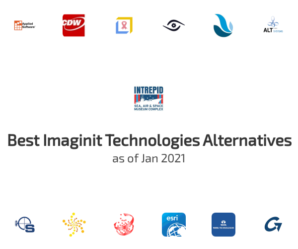 Best Imaginit Technologies Alternatives
