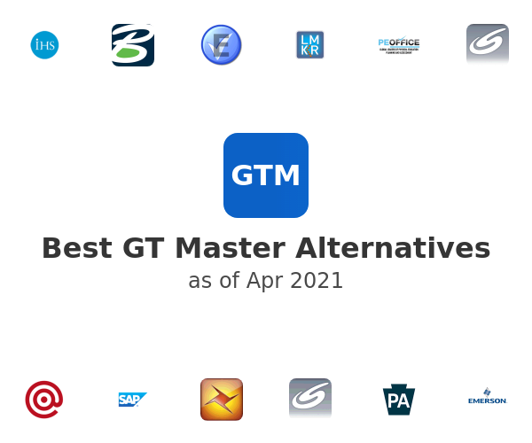 Best GT Master Alternatives