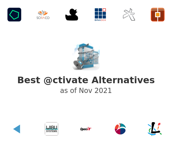 Best @ctivate Alternatives