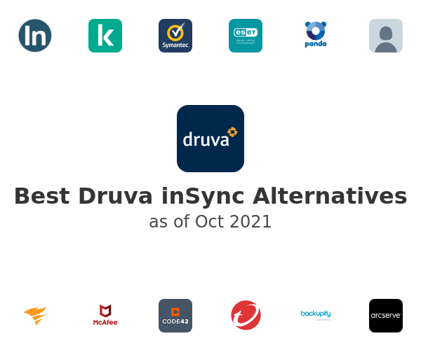 Best Druva inSync Alternatives
