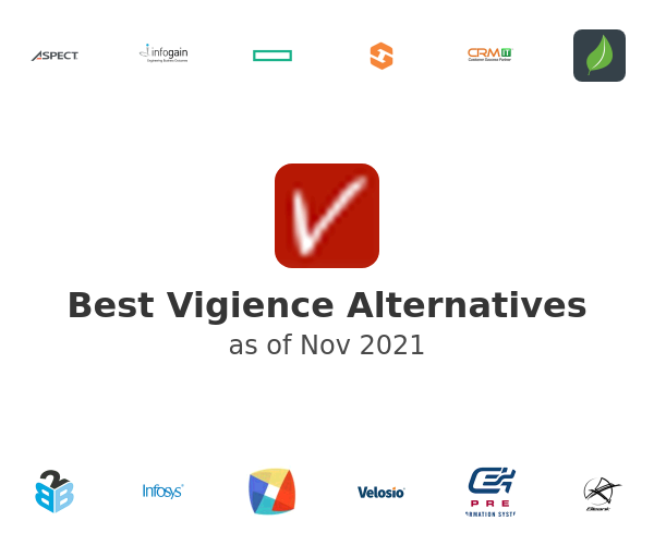 Best Vigience Alternatives