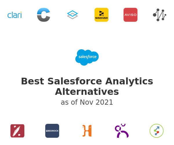 Best Salesforce Analytics Alternatives
