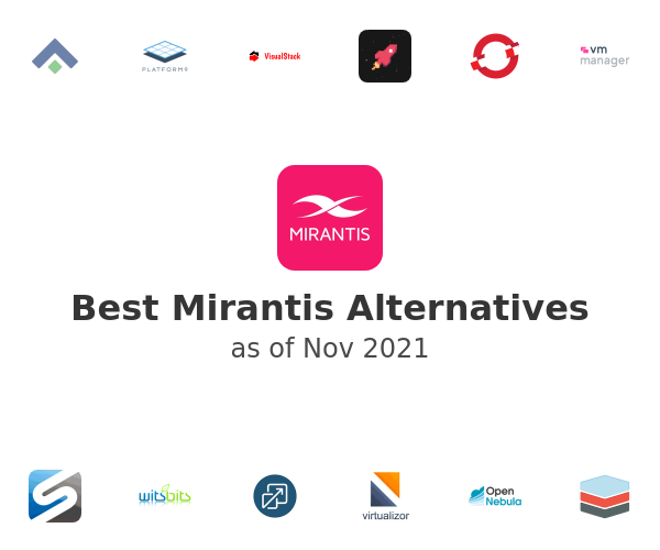 Best Mirantis Alternatives