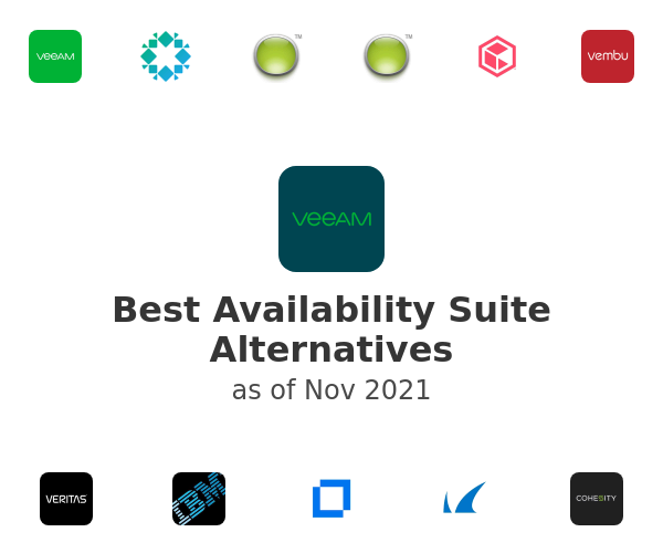 Best Availability Suite Alternatives