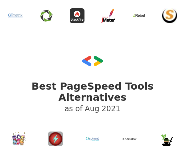 Best PageSpeed Tools Alternatives