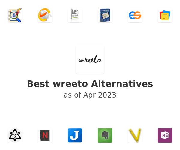 Best wreeto Alternatives