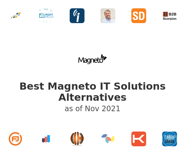 Best Magneto IT Solutions Alternatives