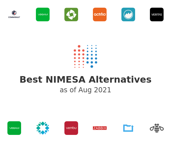 Best NIMESA Alternatives