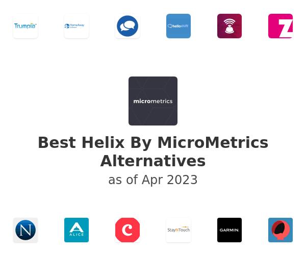 Best Helix By MicroMetrics Alternatives