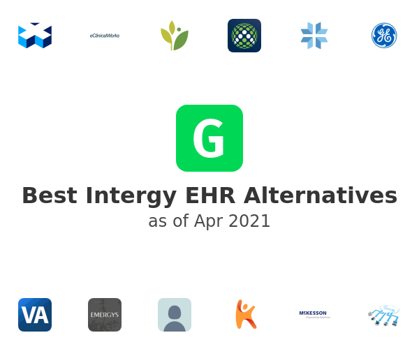 Best Intergy EHR Alternatives