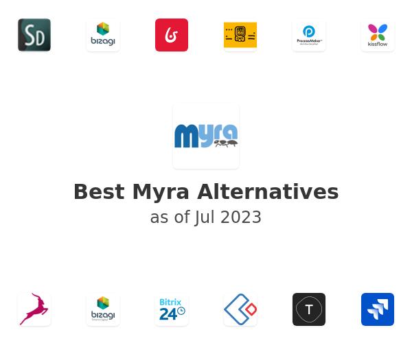 Best Myra Alternatives