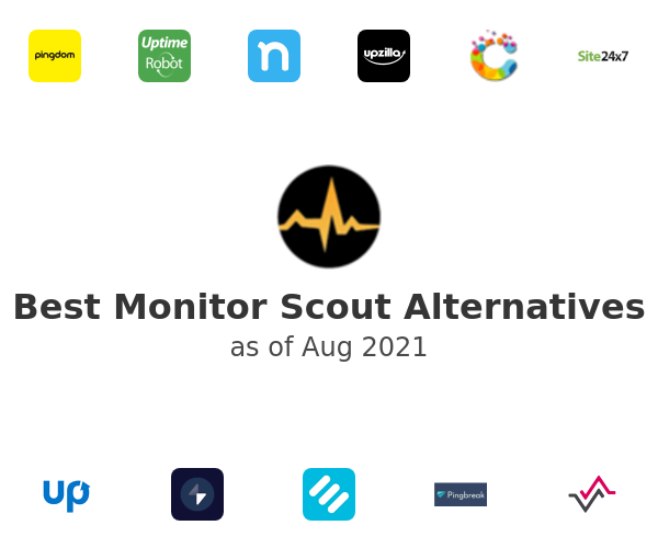 Best Monitor Scout Alternatives