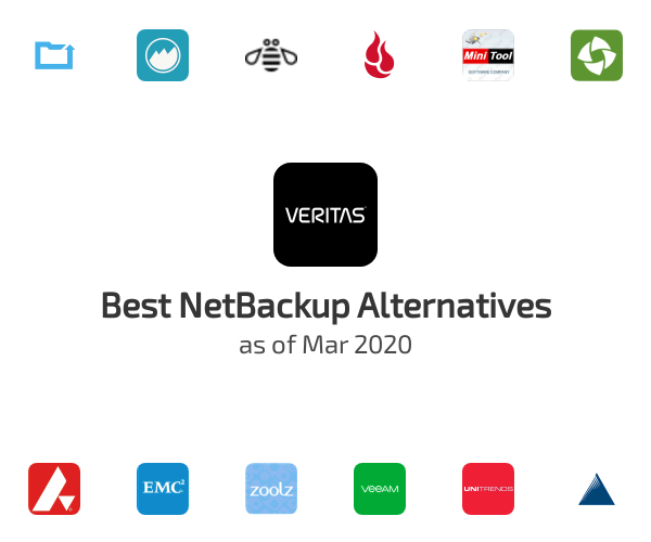 Best NetBackup Alternatives