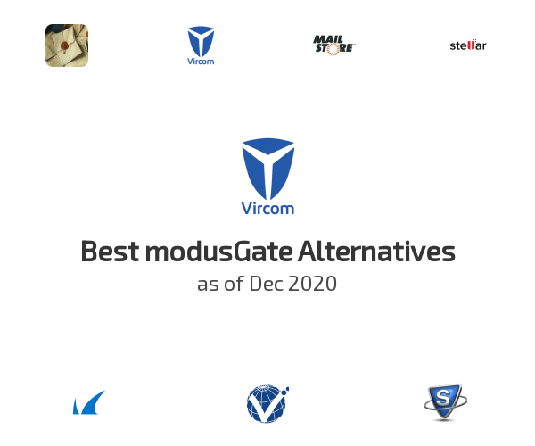 Best modusGate Alternatives