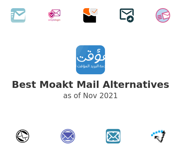 Best Moakt Mail Alternatives