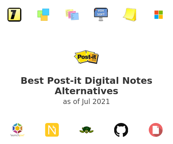 Best Post-it Digital Notes Alternatives