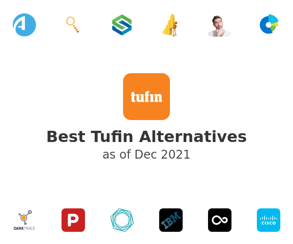Best Tufin Alternatives