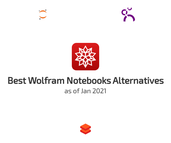 Best Wolfram Notebooks Alternatives