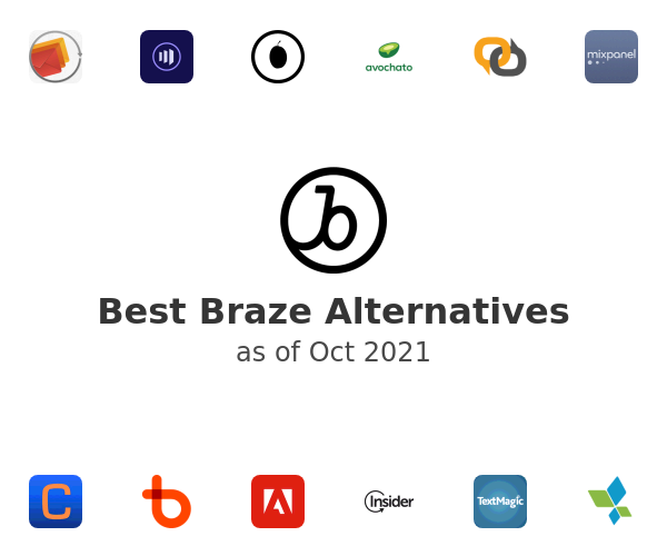 Best Braze Alternatives