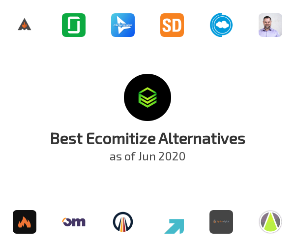 Best Ecomitize Alternatives