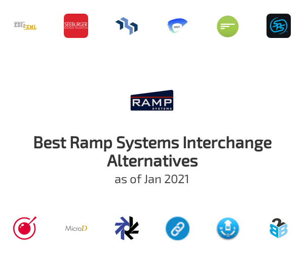 Best Ramp Systems Interchange Alternatives