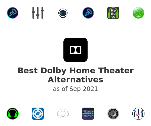 Best Dolby Home Theater Alternatives