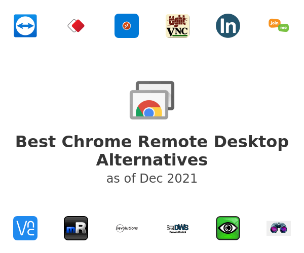 Best Remote Desktop Alternatives