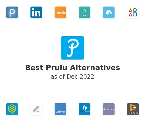 Best Prulu Alternatives