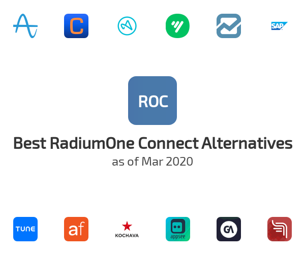 Best RadiumOne Connect Alternatives