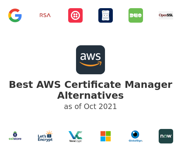 Best AWS Certificate Manager Alternatives