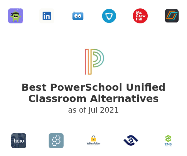Best PowerSchool Unified Classroom Alternatives