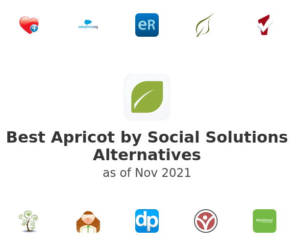 Best Apricot by Social Solutions Alternatives