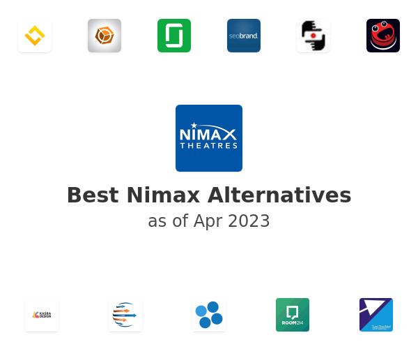 Best Nimax Alternatives
