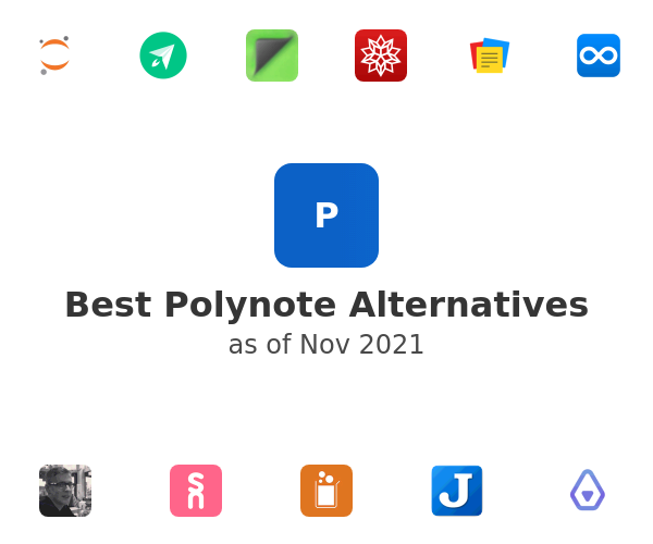Best Polynote Alternatives