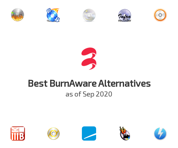 Best BurnAware Alternatives