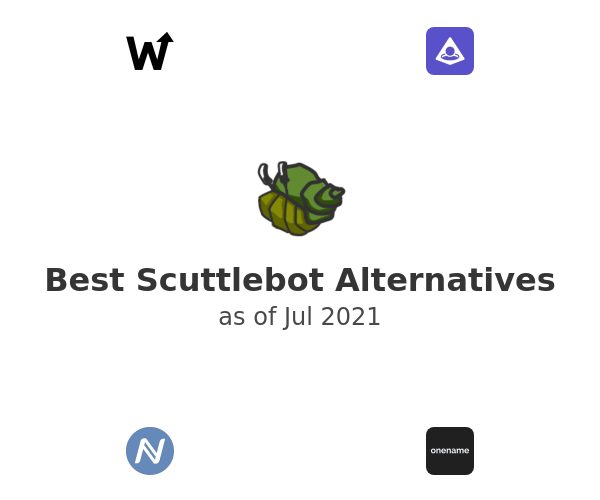 Best Scuttlebot Alternatives