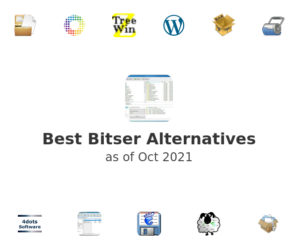 Best Bitser Alternatives