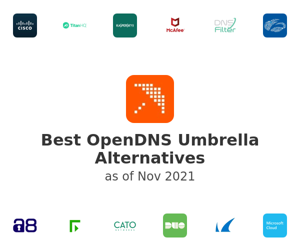 Best OpenDNS Umbrella Alternatives