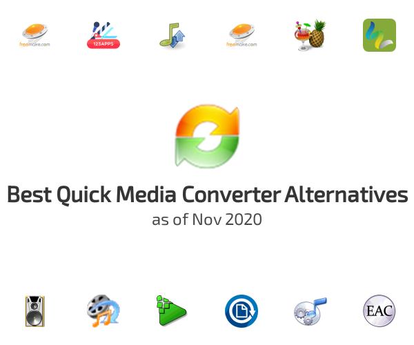 Best Quick Media Converter Alternatives