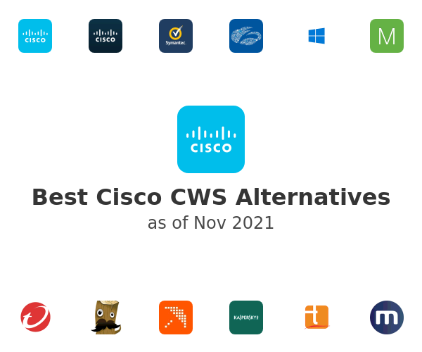 Best Cisco CWS Alternatives