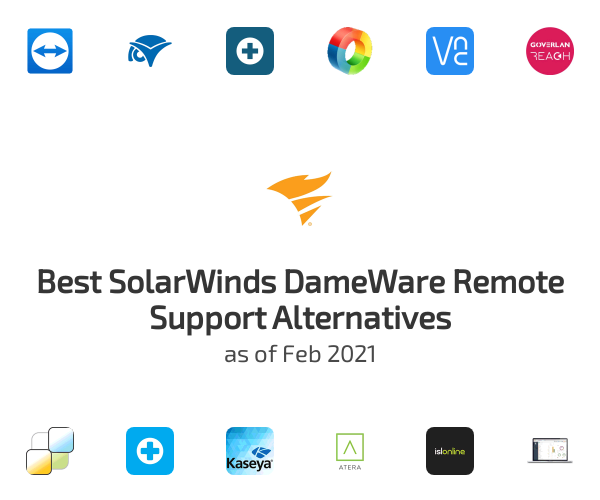 Best SolarWinds DameWare Remote Support Alternatives